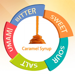 Caramel Sweetener by M&M